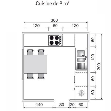 modèle cuisine 9m2
