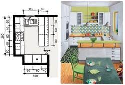 cuisine 7m2 top cuisine. Black Bedroom Furniture Sets. Home Design Ideas